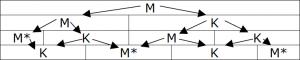 module_grafik